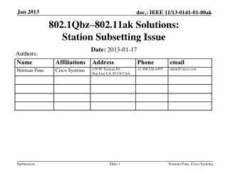 802.1Qbz–802.11ak Solutions: Station  Subsetting  Issue