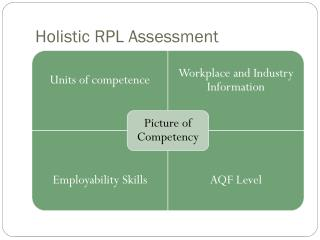 Holistic RPL Assessment