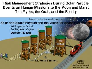 Risk Management Strategies During Solar Particle Events on Human Missions to the Moon and Mars: The Myths, the Grail, an
