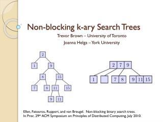 Non-blocking k- ary Search Trees