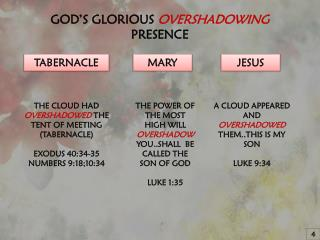GOD'S GLORIOUS  OVERSHADOWING PRESENCE