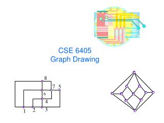 CSE 6405 Graph Drawing