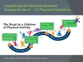 Unpacking the Revised National Standards for K – 12 Physical Education