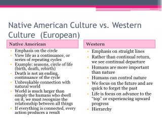 Native American Culture vs. Western Culture  (European)