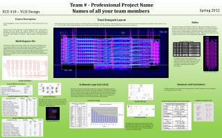 Team # - Professional Project Name Names of all your team members