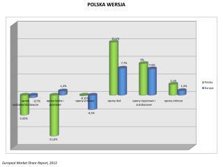 Europool Market Share Report, 2013