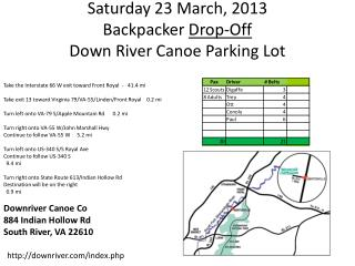 Saturday 23 March, 2013 Backpacker  Drop-Off Down River Canoe Parking Lot