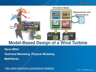 Model- Based  Design  of  a Wind Turbine