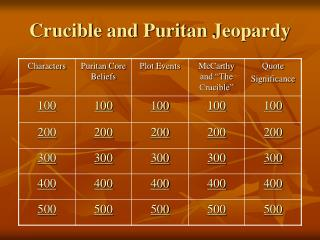 Crucible and Puritan  Jeopardy