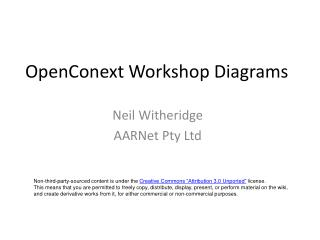 OpenConext Workshop  Diagrams
