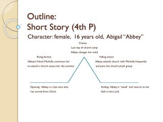 Outline:  Sh Outline: Short Story (4th P)