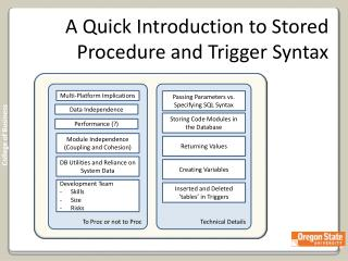 A Quick Introduction to Stored Procedure and Trigger Syntax