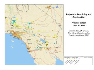 Projects in Permitting and Construction Projects Larger  than  20 MW