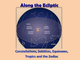 Along the Ecliptic