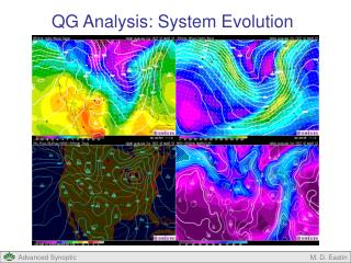 QG Analysis: System Evolution