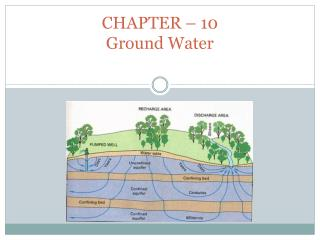 CHAPTER – 10 Ground Water
