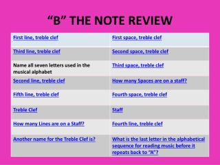 """B"" THE NOTE REVIEW"
