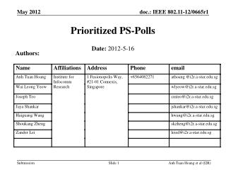 Prioritized PS-Polls