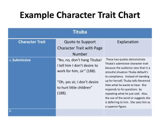 Example Character Trait Chart