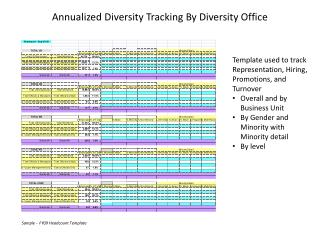 Annualized Diversity Tracking By Diversity Office