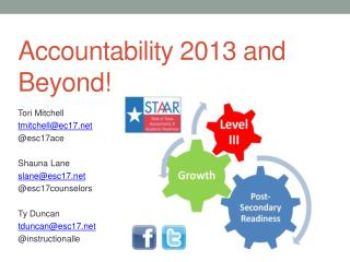 Accountability 2013 and Beyond!