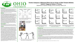 Kinetic Analyses of Maximal Effort Soccer Kicks in Elite Female Athletes