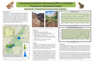 Visualizing Amphibian Monitoring Efforts and Water Presence in Horseshoe Canyon