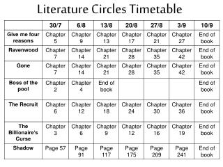 Literature Circles Timetable