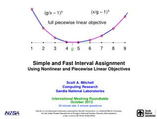 Simple and Fast Interval  Assignment Using Nonlinear and Piecewise Linear Objectives