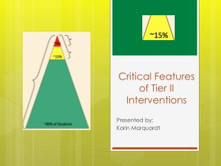 Critical Features of Tier II Interventions