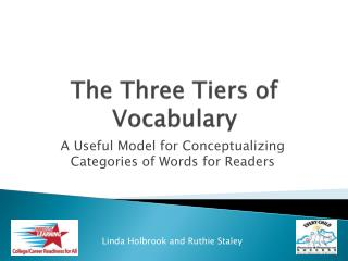 The Three Tiers of Vocabulary