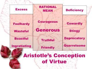 Aristotle's Conception of Virtue