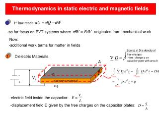 Thermodynamics in static electric and magnetic fields