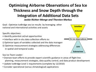 Goal : Optimize  IceBridge  sea ice results  by leveraging  other