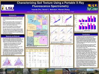 Characterizing Soil Texture  Using  a Portable X-Ray Fluorescence Spectrometry
