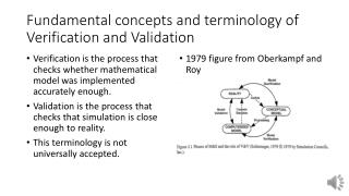 Fundamental concepts and terminology of Verification and Validation