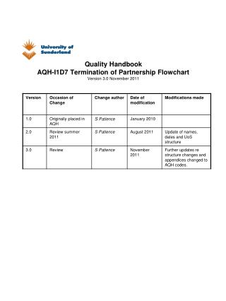 Quality Handbook AQH-I1D7 Termination of Partnership Flowchart Version 3.0 November 2011