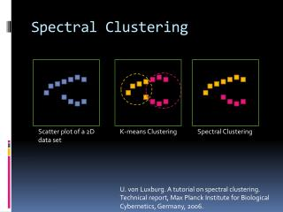 Spectral Clustering