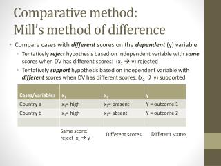 Comparative method:  Mill's method of difference