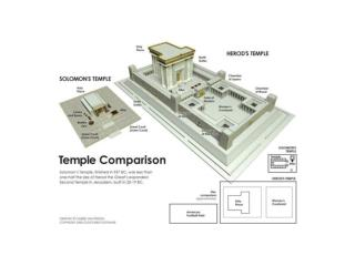 The Temple of Israel
