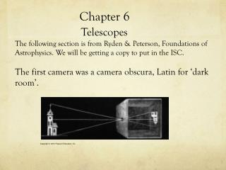 Types of Reflecting Telescopes