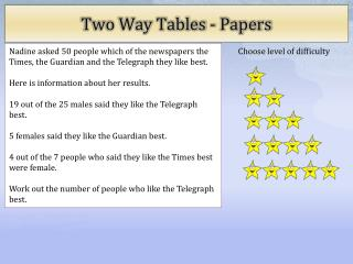 Two Way Tables - Papers