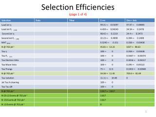 Selection Efficiencies (page 1 of 4)