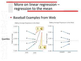 More on linear regression – regression to the mean