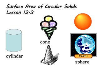 Surface  Area of Circular  Solids Lesson 12.3