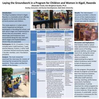 Laying the Groundwork in  a  Program for Children and Women in Kigali, Rwanda