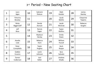 3 rd  Period – New Seating Chart