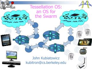 Tessellation OS: an OS for the Swarm