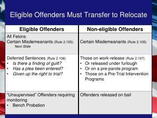 Eligible Offenders Must Transfer to Relocate