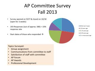 AP Committee Survey  Fall 2013